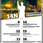 [CNT Logroño] Jornadas 14N: ANIVERSARIO DE LA VERGÜENZA